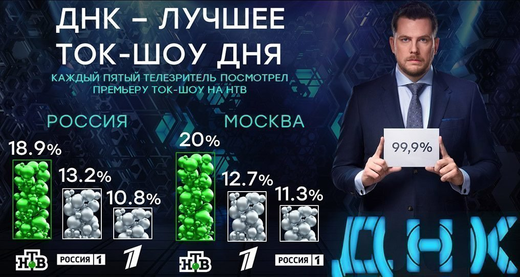 Александр Колтовой в передаче ДНК
