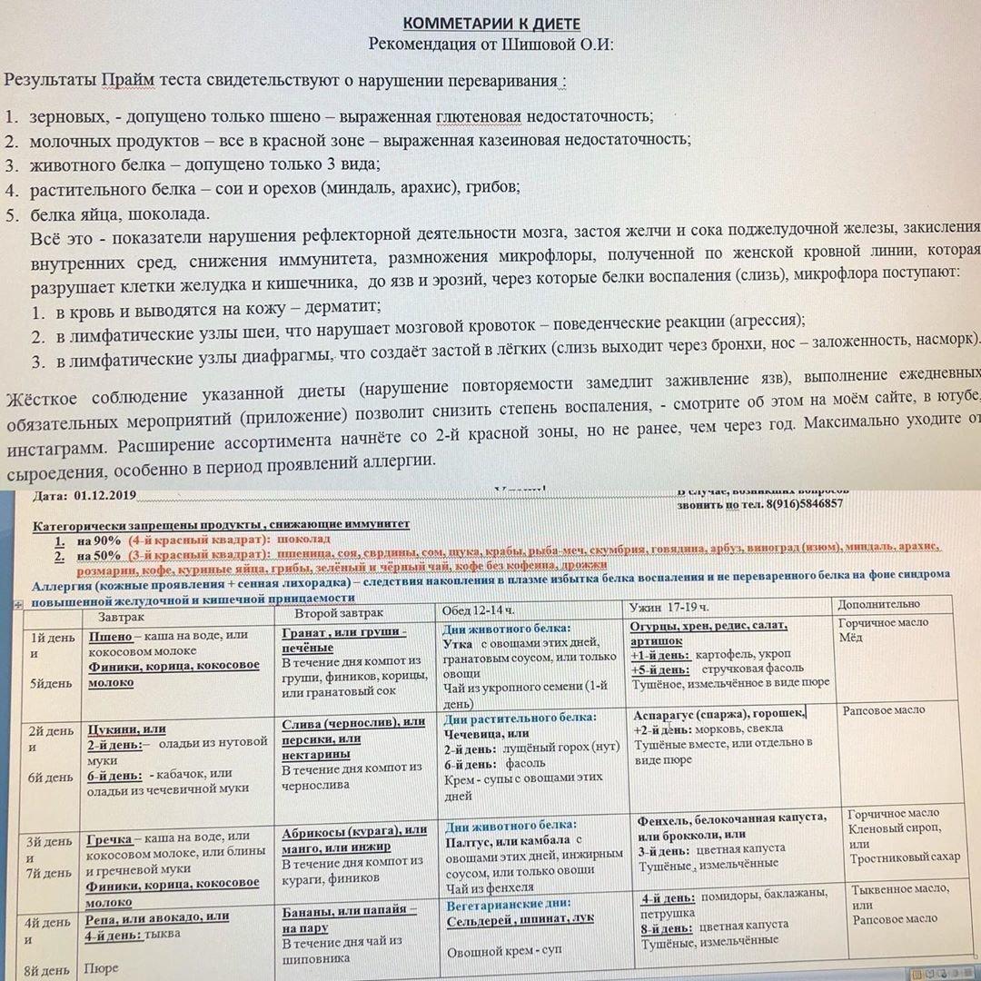 Пример ротационной диеты и рекомендаций